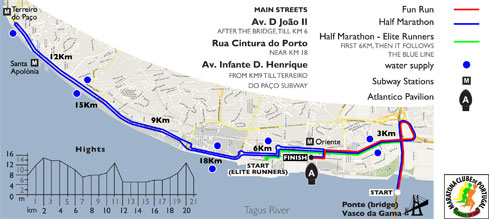 RNR-portugal-half-marathon-map