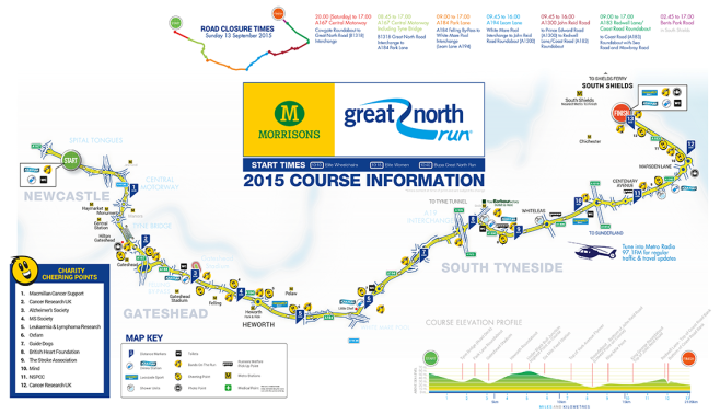 Bupa Great North Run Course Map