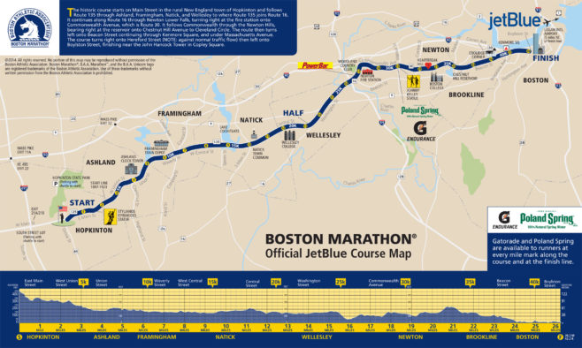 Boston marathon date