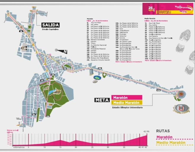 Maraton International de la Ciudad de Mexico Course Map