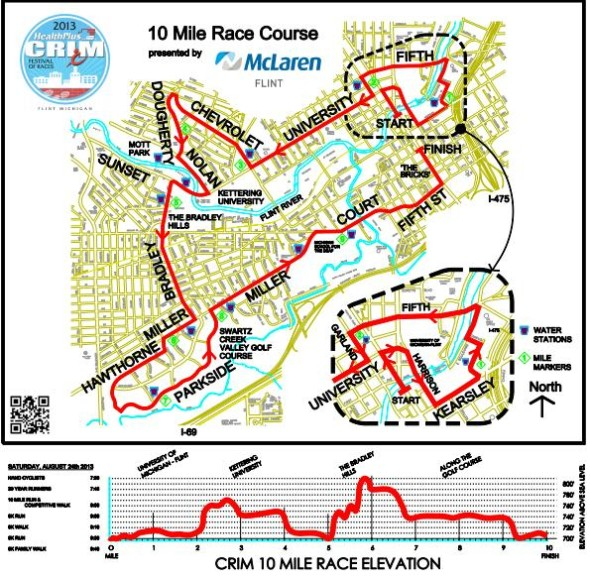 CrimRace_10Mile_map