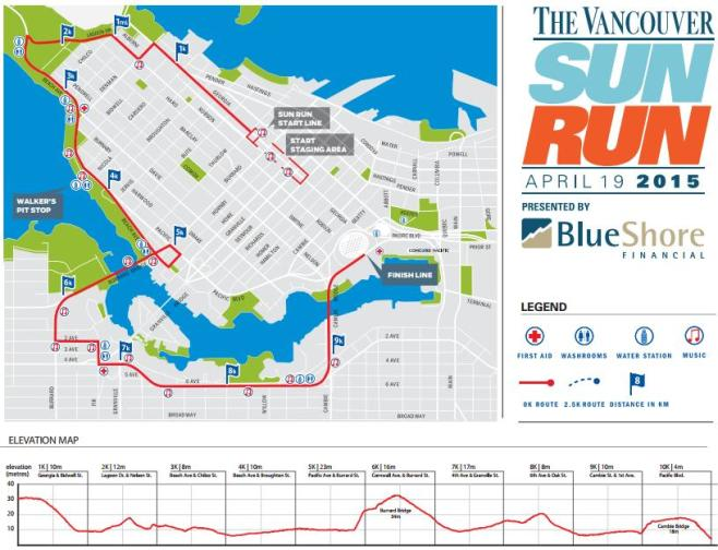 Vancouver Sun Run Course Map