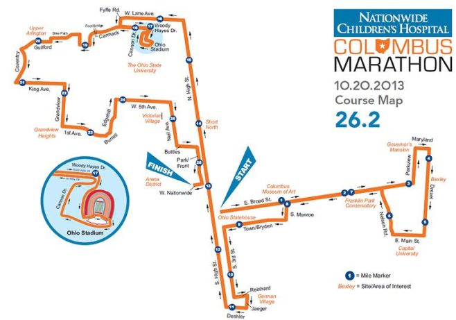 Nationwide Children's Hospital Columbus Marathon Course Map