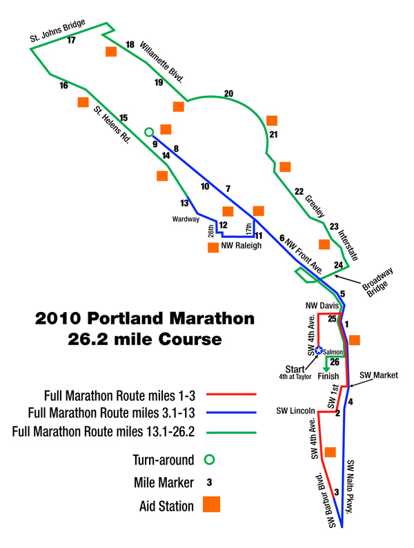 Portland Marathon Course Map