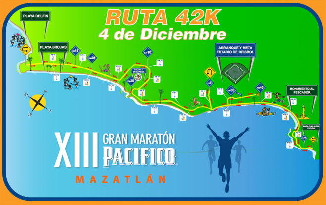 Gran Maraton Pacifico Course Map