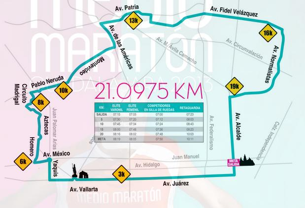Medio Maraton Guadalajara Course Map