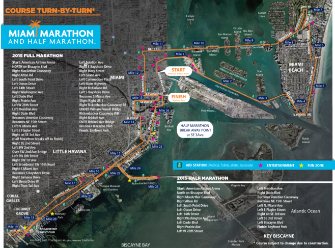 Miami Marathon Course Map