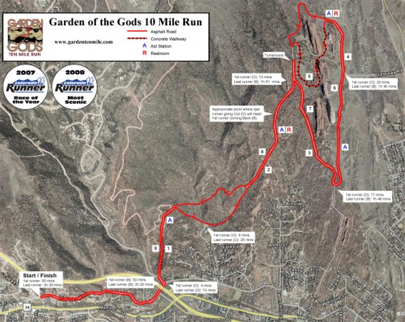 garden of the gods 10 mile 2016 2017 date registration route map