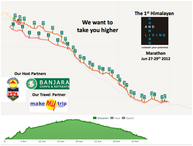 Running And Living Himalayan Marathon Course Map