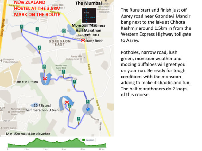 Running And Living Mumbai Monsoon Half Marathon Course Map